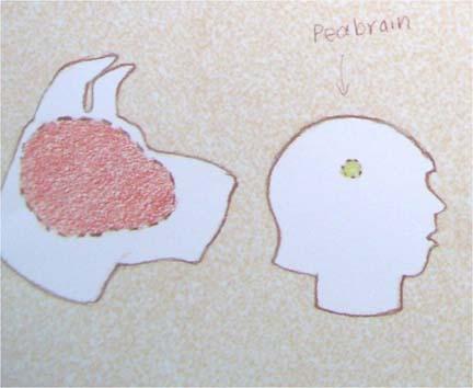 mutt-tip-Mutt brain.jpg