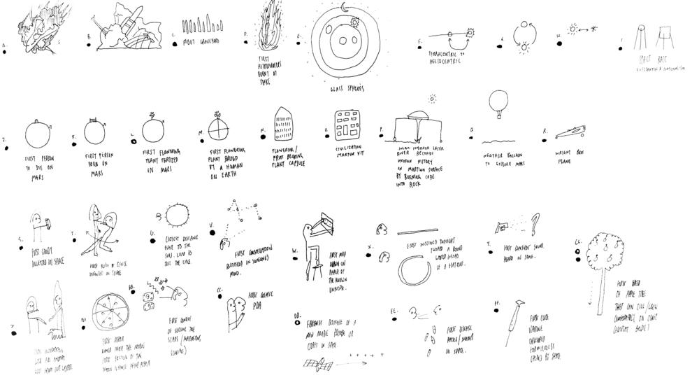 Landmarks Sketches.jpg