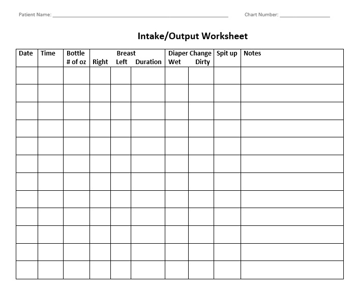 measuring intake output checklist calibration personal