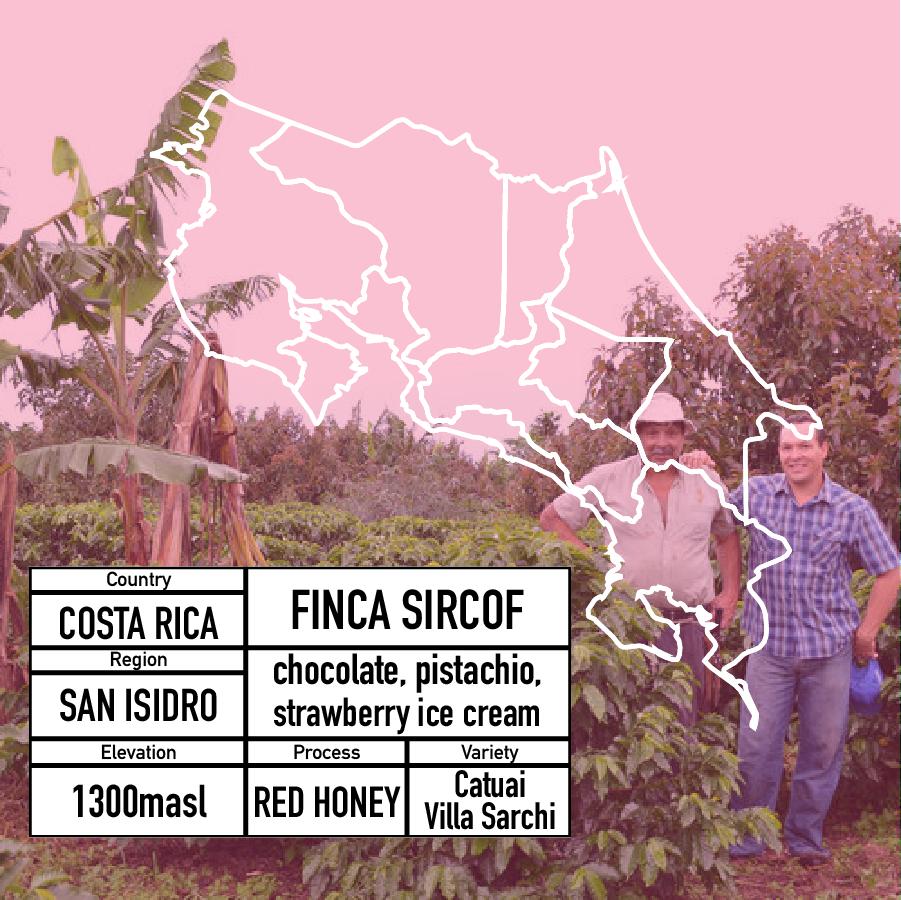FincaSircofMap.png