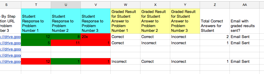 Spreadsheet after grading Student 1, 2, and 5. Students 3 and 4 have not completed their form yet.