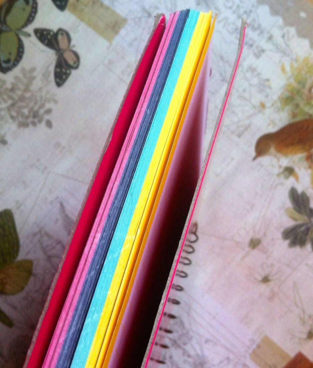 coloured edges