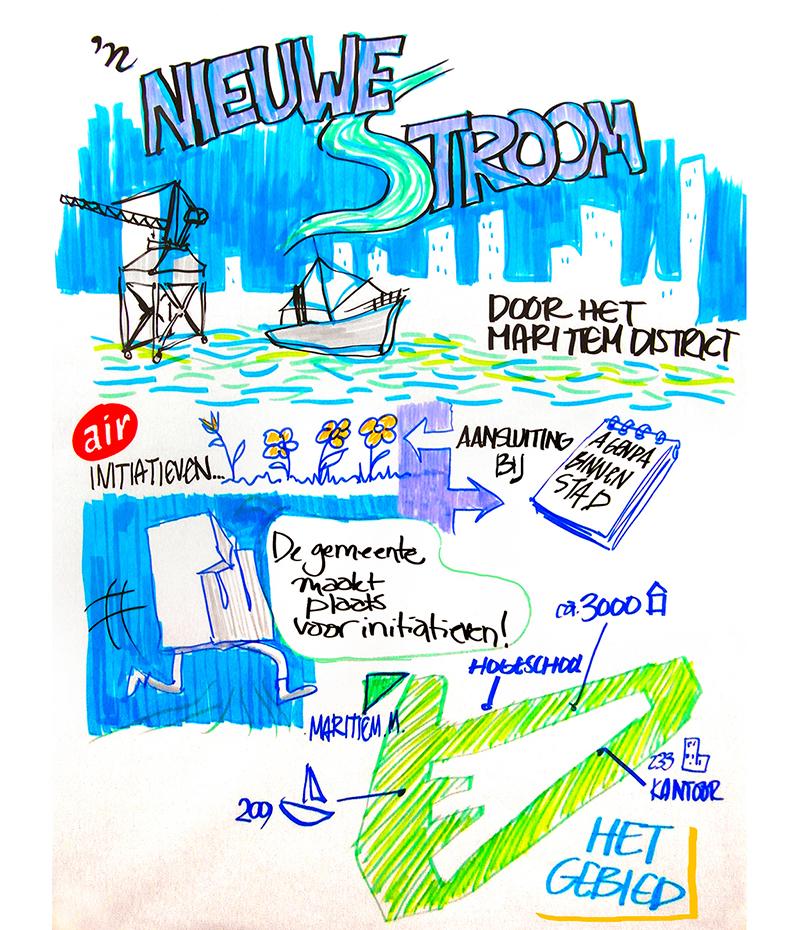 visueel verslag - AIR Rotterdam