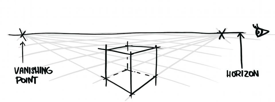 TekenBootcamp_Kanai_perspectief.jpg
