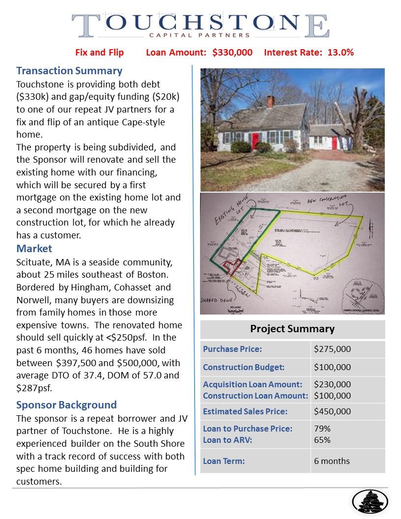 704COU - Loan Summary.jpg