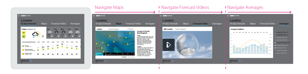 Bbc weather susan walsh once the mobile pattern was established the pattern was translated across to the tablet designs publicscrutiny Choice Image