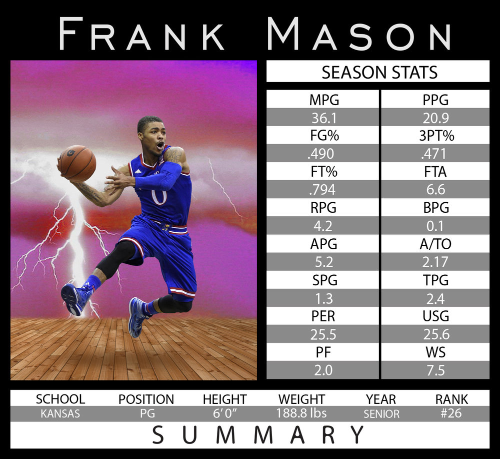 Frank Mason FINAL PLAYER PAGES.jpg