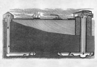 The Great Chicago Lake Tunnel, 1867 Courtesy of Chicago Public Library, Special Collections and Preservation Division