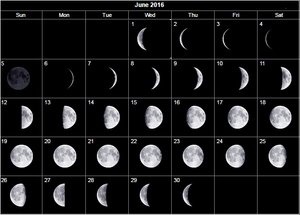 The Moons of June