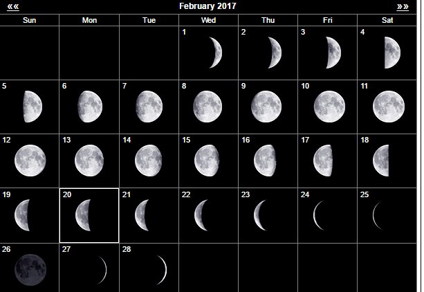 February 2017 Moon Phases