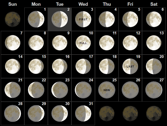 May 2017 Moon Phases