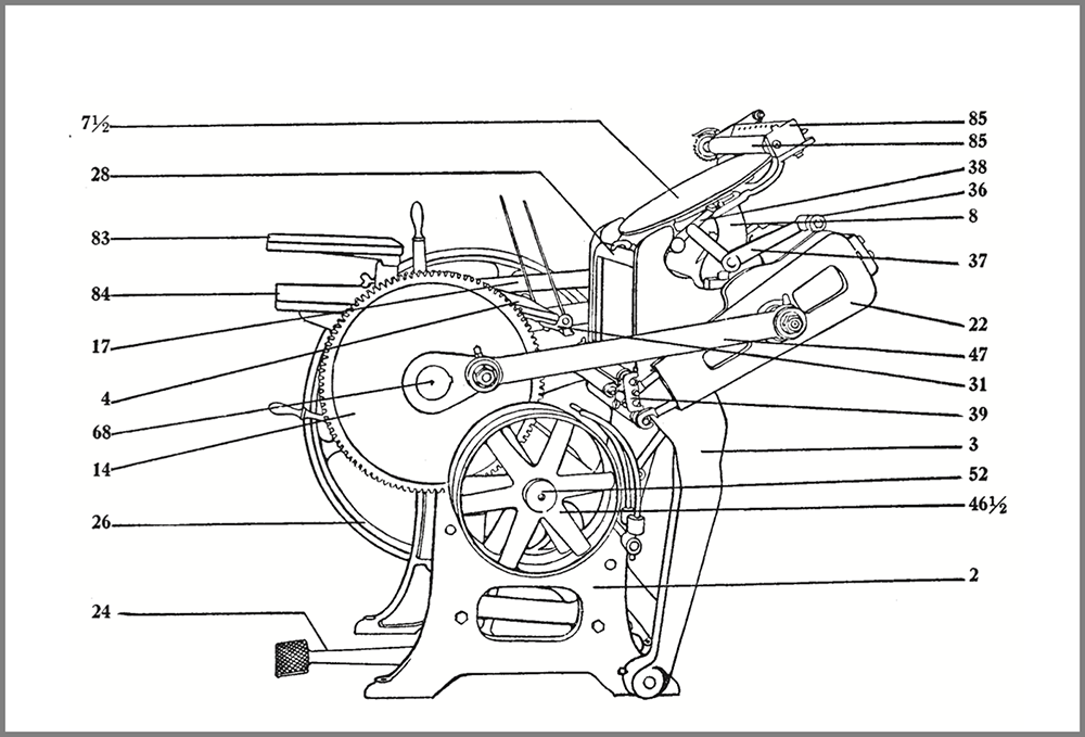 "This is a diagram of a platen press, first developed simultaneously in England and the US during the 19th century. The demand for more and more printing in the form of newspapers and books necessitated faster presses than the hand-cranked press of Benjamin Franklin's day. The platen press vastly increased the speed of printing and was compact enough to fit in any shop. By the beginning of the 20th century nearly every print shop had a ""snapper"" or ""jobber"" as the platen press was called--and job printing--the printing of flyers, broadsides, pamphlets and books, became ubiquitous. Innerer Klang Letterpress has a Chandler & Price platen press manufactured in Cleveland, Ohio in 1936. This press gets nearly daily use printing greeting and business cards, wedding invitations and announcements."