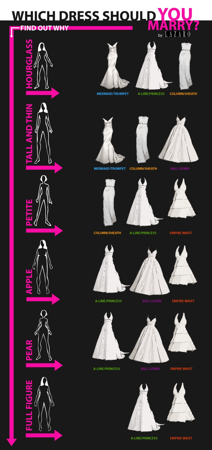 How to choose a wedding dress london fitting rooms wedding dresses for body typeg ombrellifo Gallery