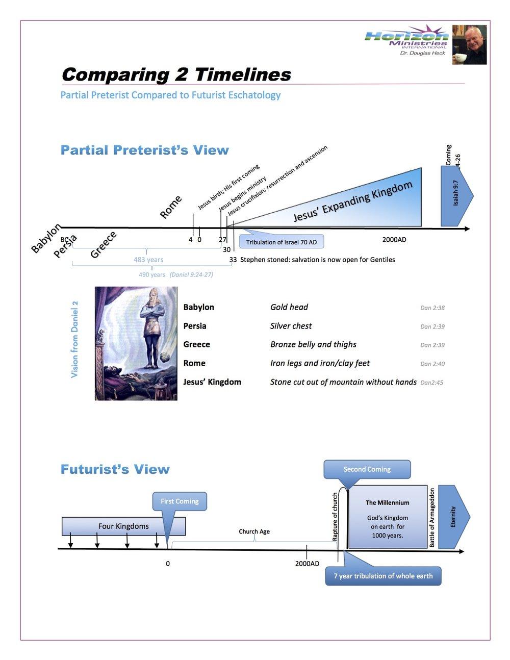 Partial Preterist & Futurist Timelines