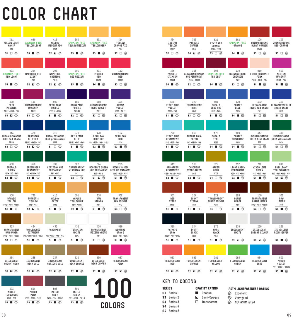 Painted Silhouette Color Chart