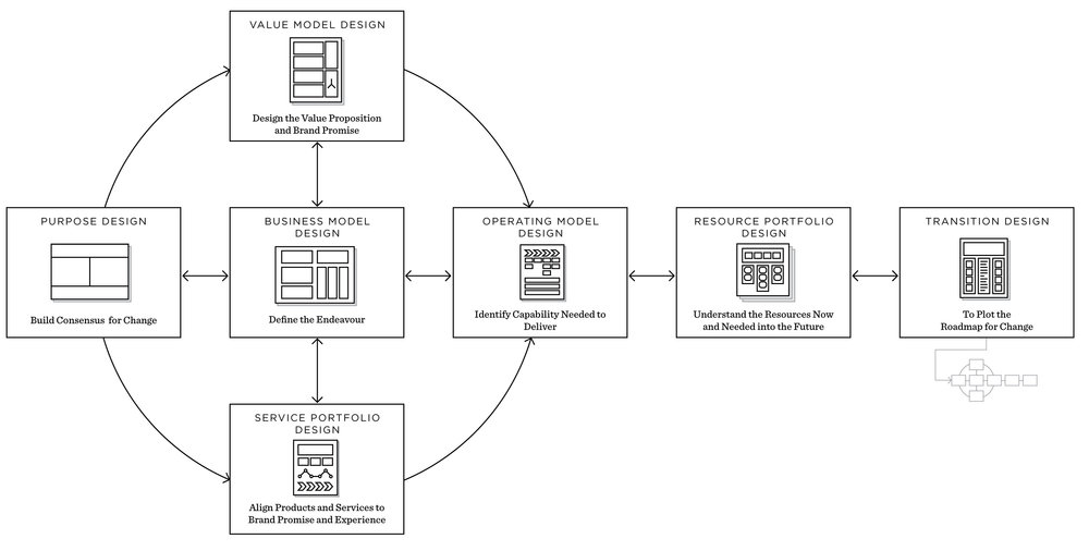 business-design-method.jpg