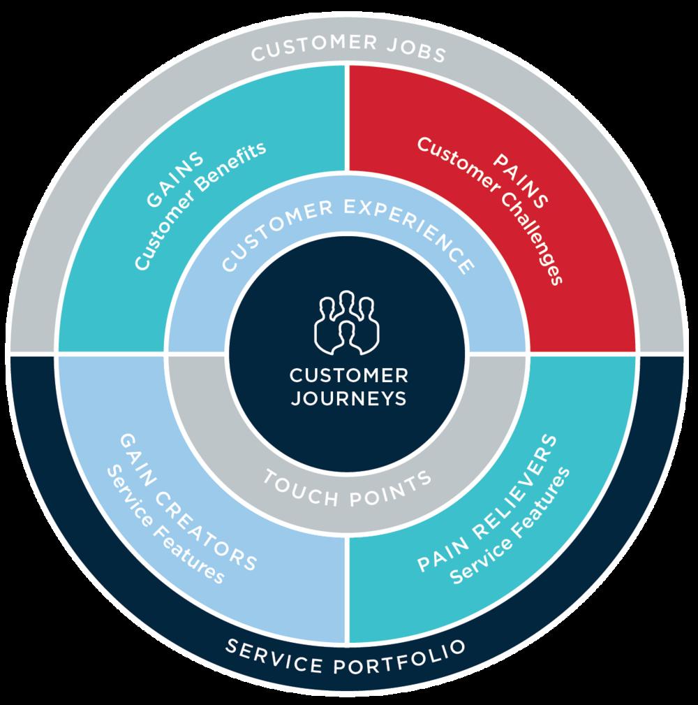Blog-diagrams-Feb-2018_Purpose copy.png