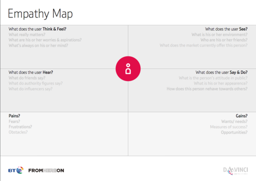Empathy map fromhereon activity template maxwellsz