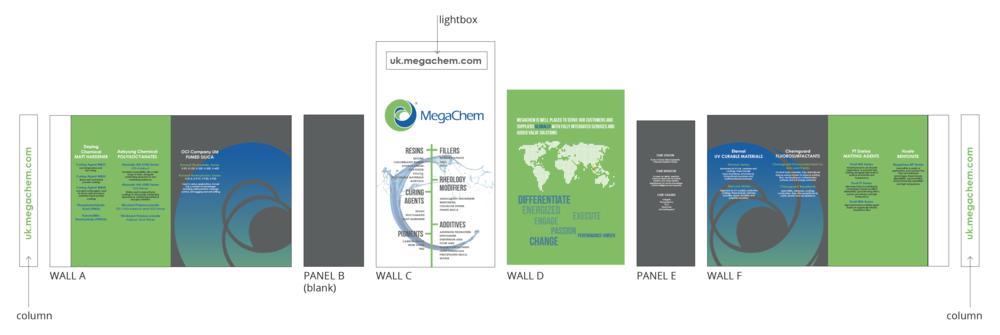 Megachem Exhibition Stand