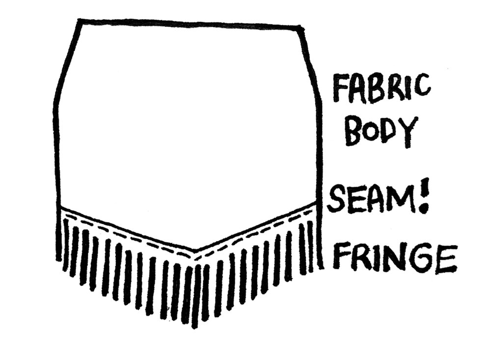 ivv_jo_mcewan_petrolette_fringe_seamed_diagram.jpg