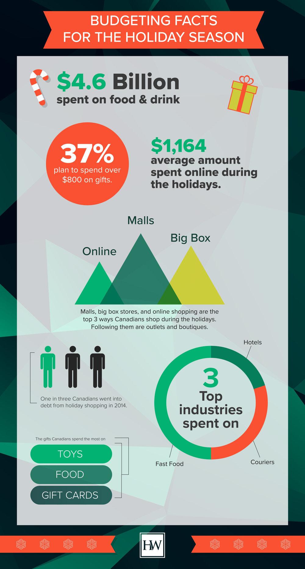 Budgeting-Holiday-Season-01.jpg