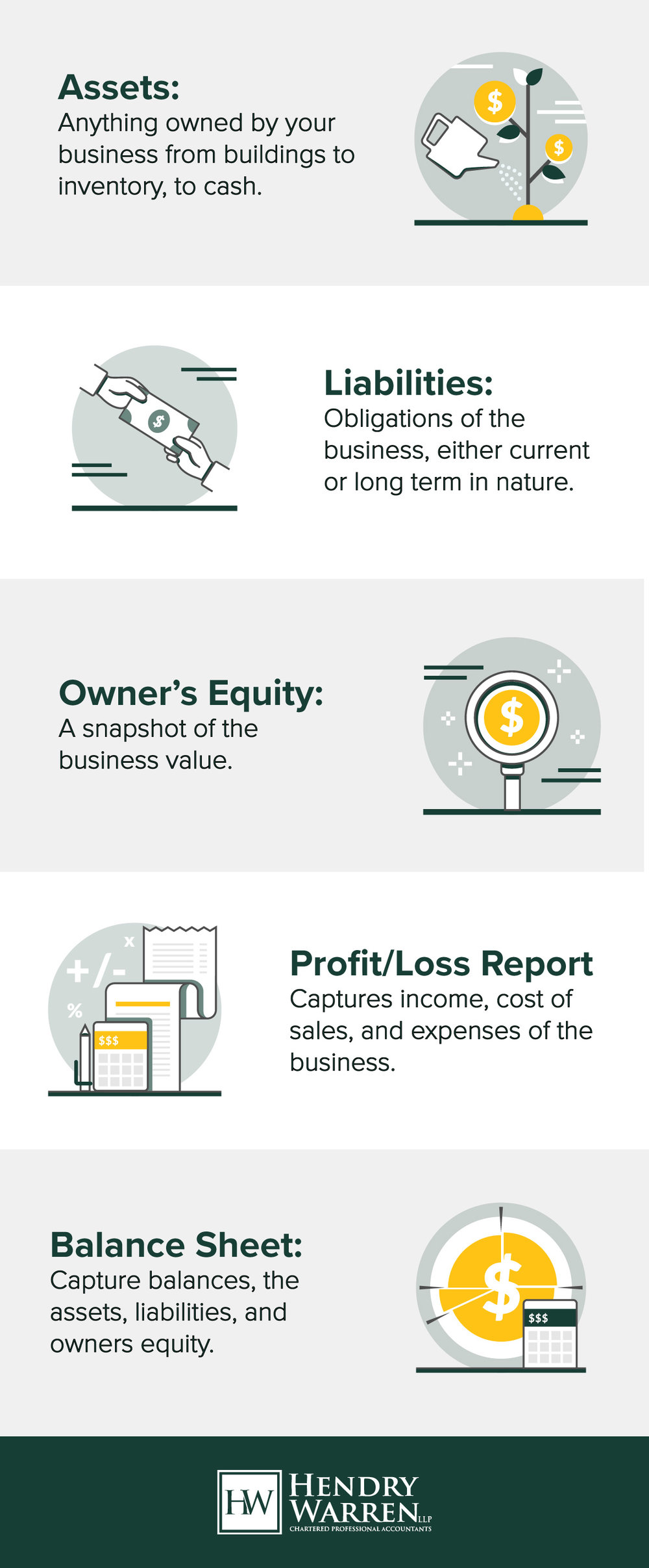 HW_AccountingTerms-Infographic.jpg