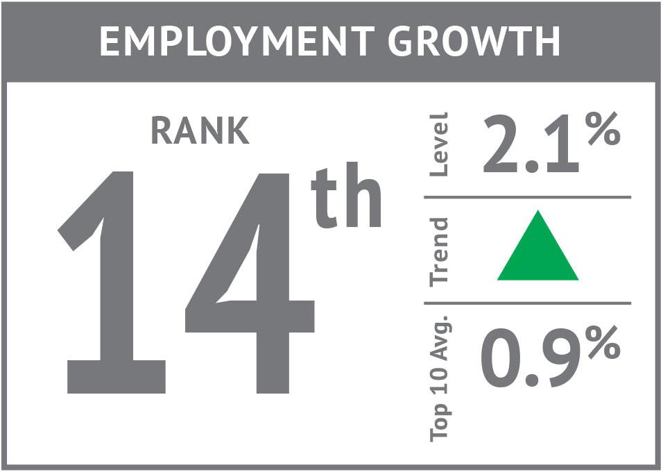 Rank icon - Employment Growth'17.jpg