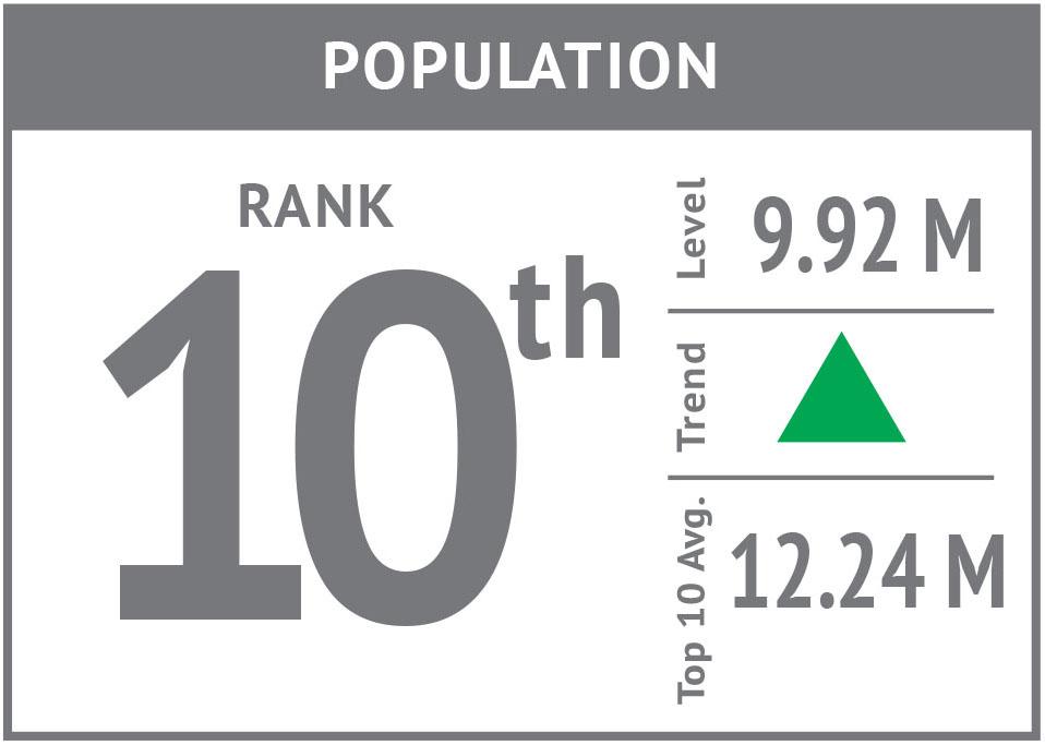 Rank icon - Population'17.jpg
