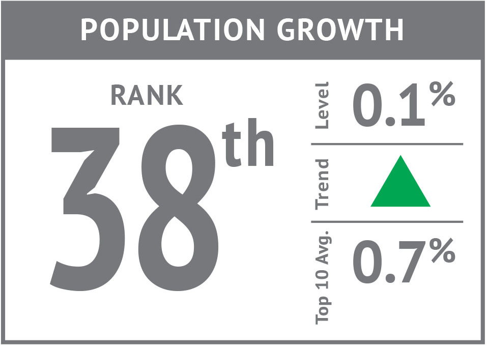 Rank icon - Population Growth'17.jpg