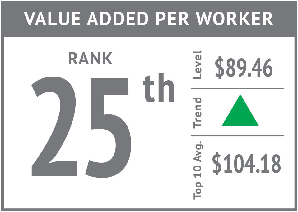 Rank icon - Value Added Per Worker'17.jpg