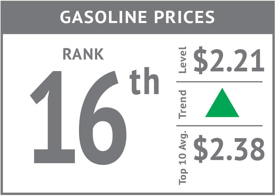 Rank icon - Gasoline Costs'17.jpg