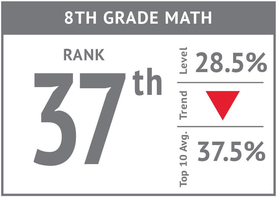 Rank icon - 8th Grade Math'17.jpg