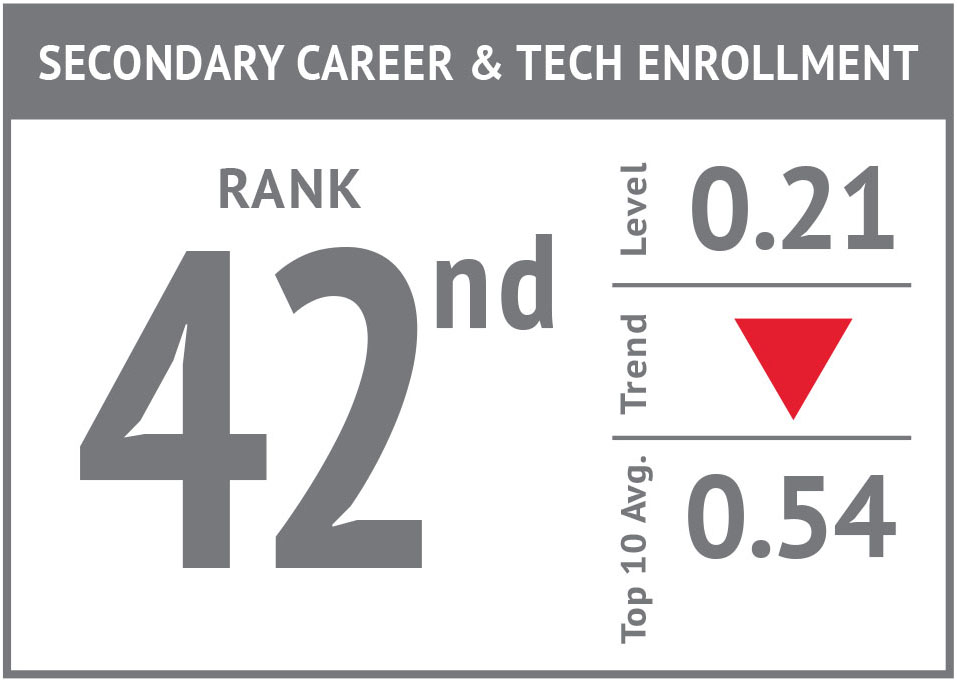 Rank icon - Secondary Technical Enrollment'17.jpg