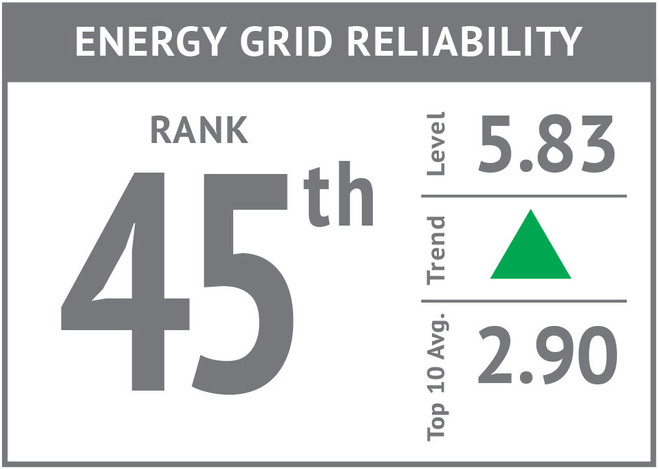 Rank icon - Energy Grid Reliability'17.jpg