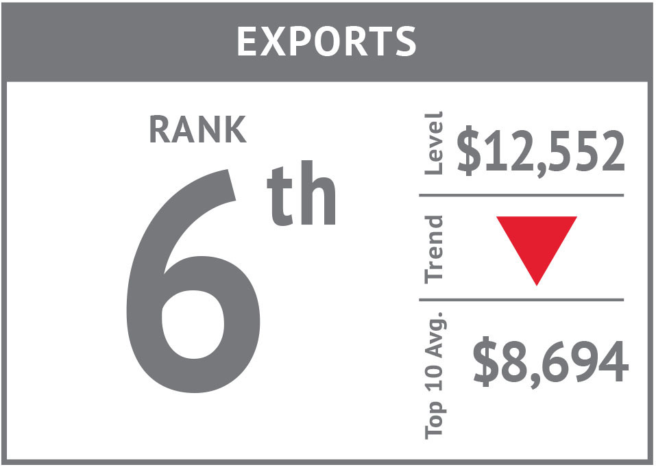 Rank icon - Exports'17.jpg