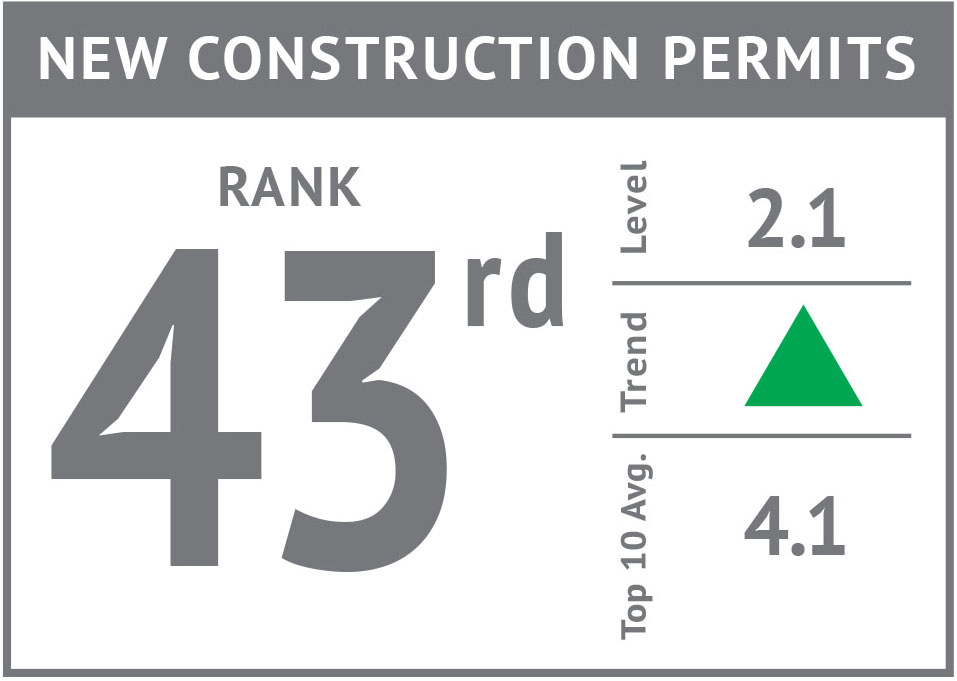 Rank icon - New Construction Permits'17.jpg