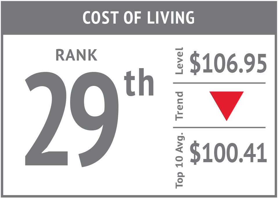 Rank icon - Cost of Living'17.jpg