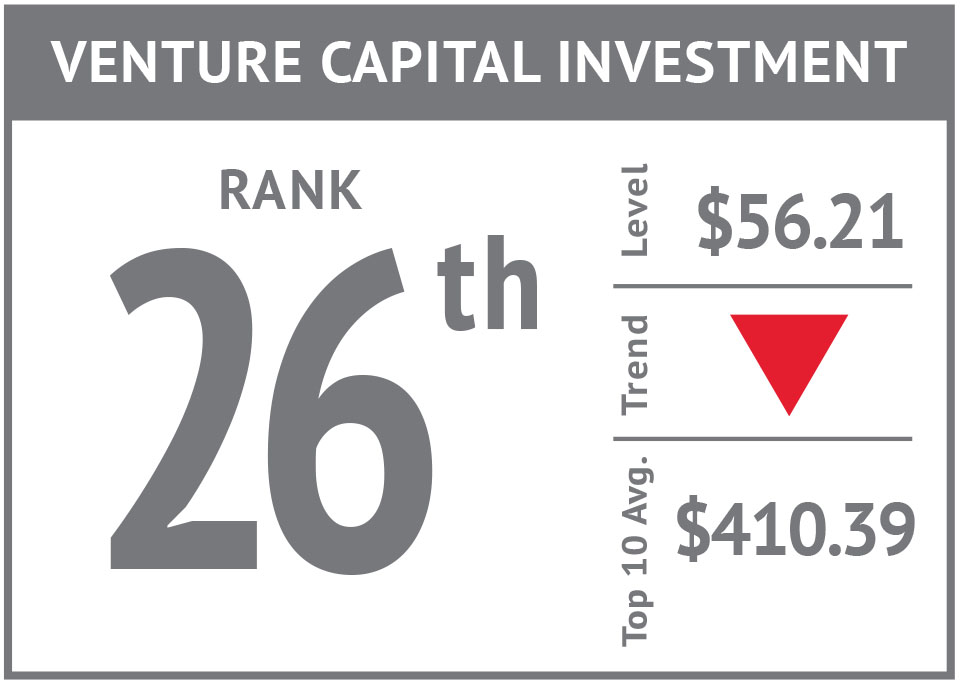 Rank icon - Venture Capital Investment'17.jpg