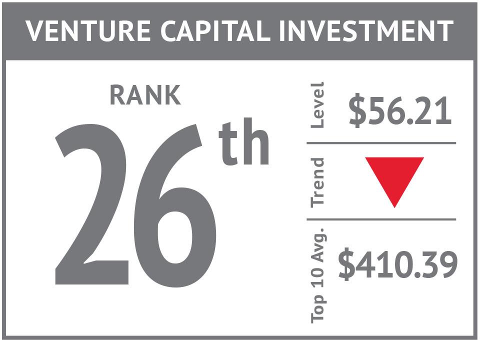 Rank icon - Venture Capital Investment'17.jpg
