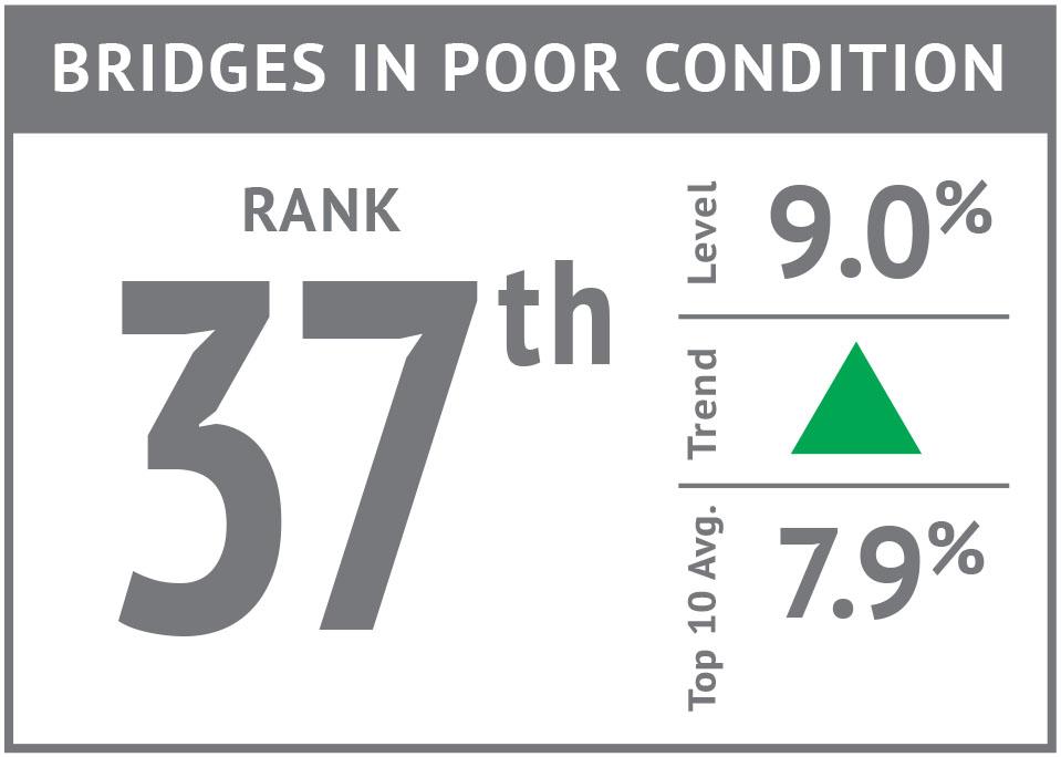 Rank icon - Deficient Bridges'17.jpg