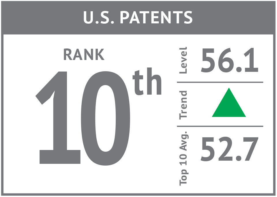 Rank icon - US Patents'17.jpg