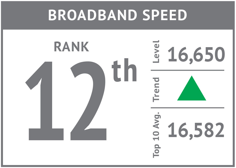 Rank icon - Broadband Speed'17.jpg