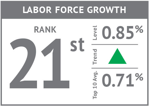 Rank icon - Labor Force Growth'18.jpg