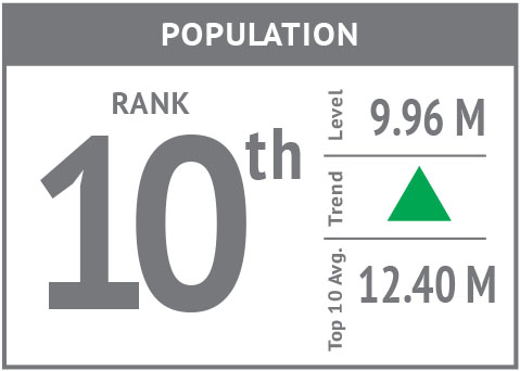 Rank icon - Population'18.jpg