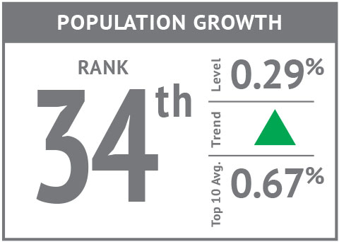 Rank icon - Population Growth'18.jpg