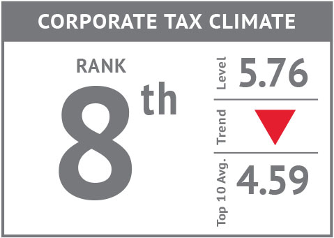 Rank icon - Corporate Tax Climate'18.jpg