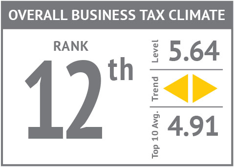 Rank icon - Overall Business Tax Climate'18.jpg