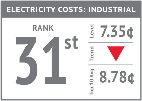 Rank icon - Electricity Costs Industrial'18.jpg