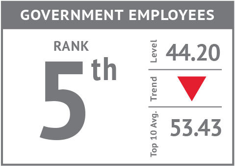 Rank icon - Government Employees'18.jpg