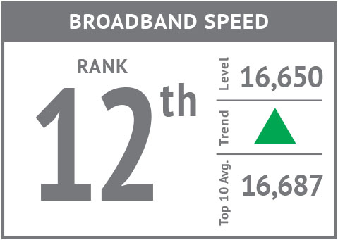 Rank icon - Broadband Speed'18.jpg